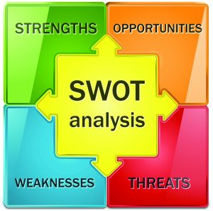 Applying SWOT Analysis to Your Small Business – Part I